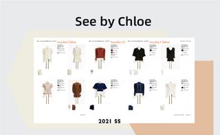 See By Chloe- 2021春夏订货会-1